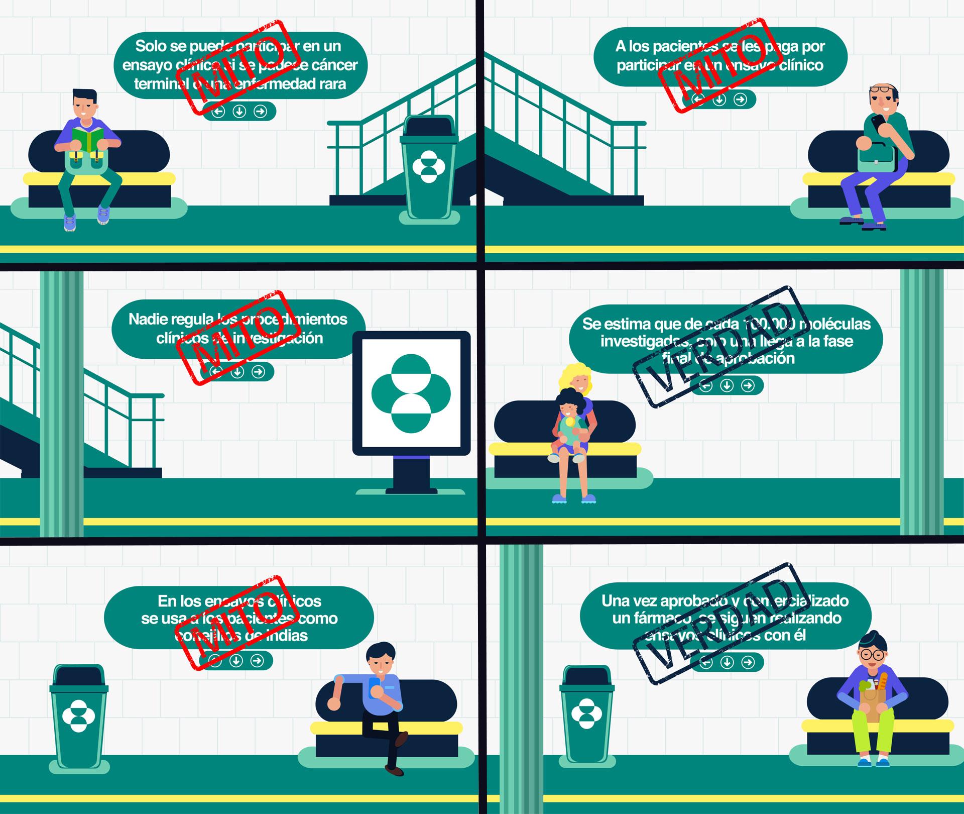Algunos ejemplos de las paradas de metro